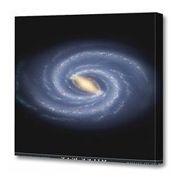 TORASS Canvas Wall Art Print Solar Our Milky Way System Spac