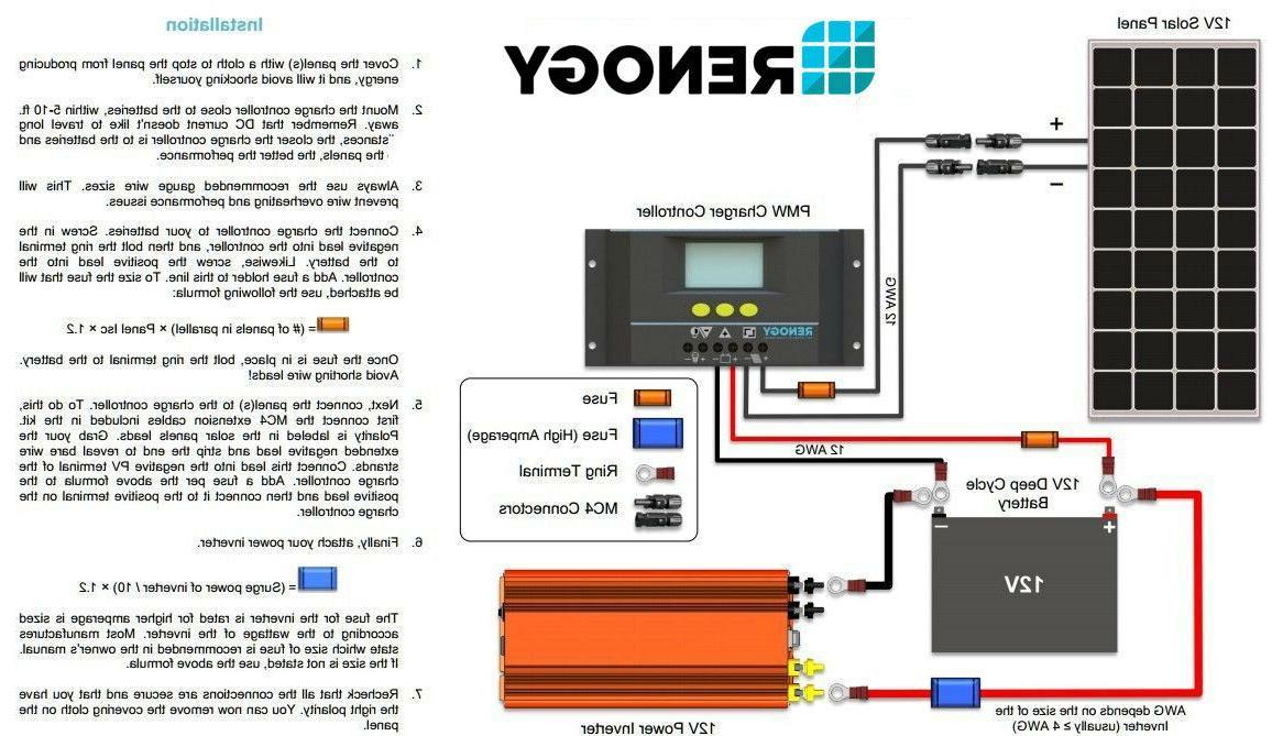 Renogy Volt Monocrystalline Solar 100W Mono Grid Power