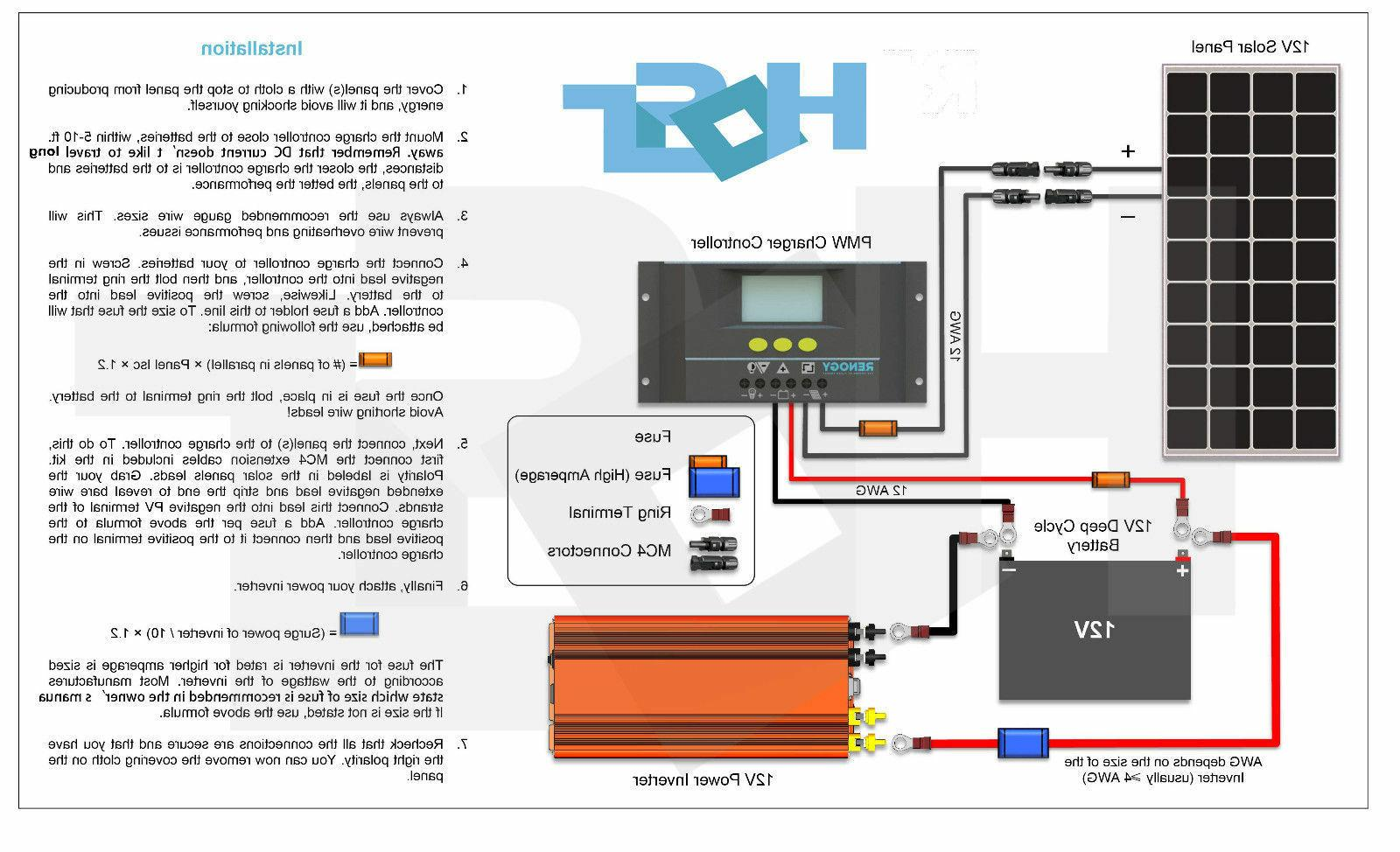HQST 200W 100W Panel 12V 24V Grid