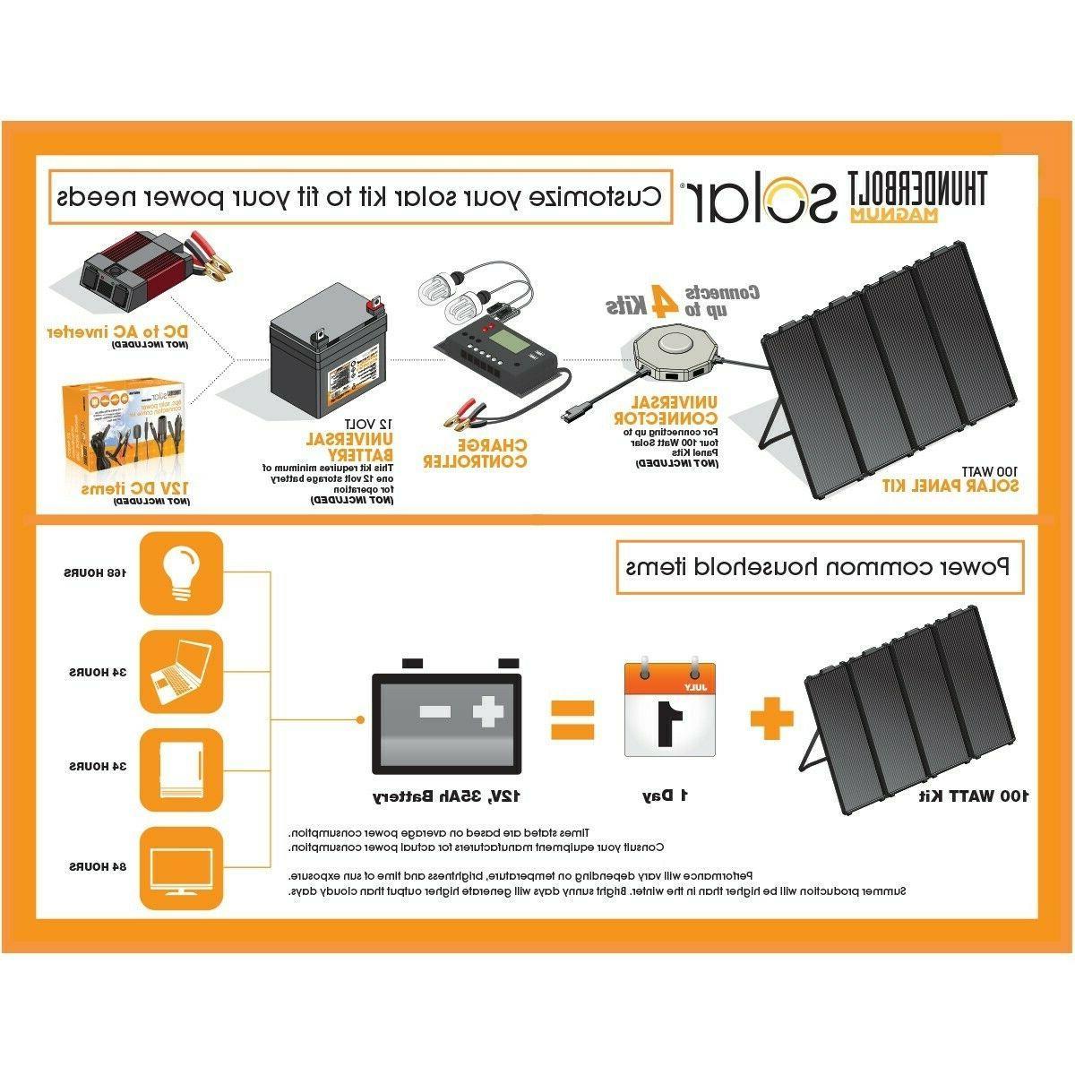 100 Watt Solar Kit