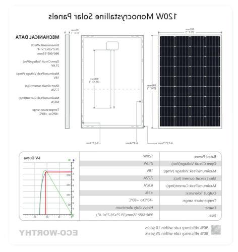 ECO 100W 200W 600W 800W Watt Panel kit Charge Home US