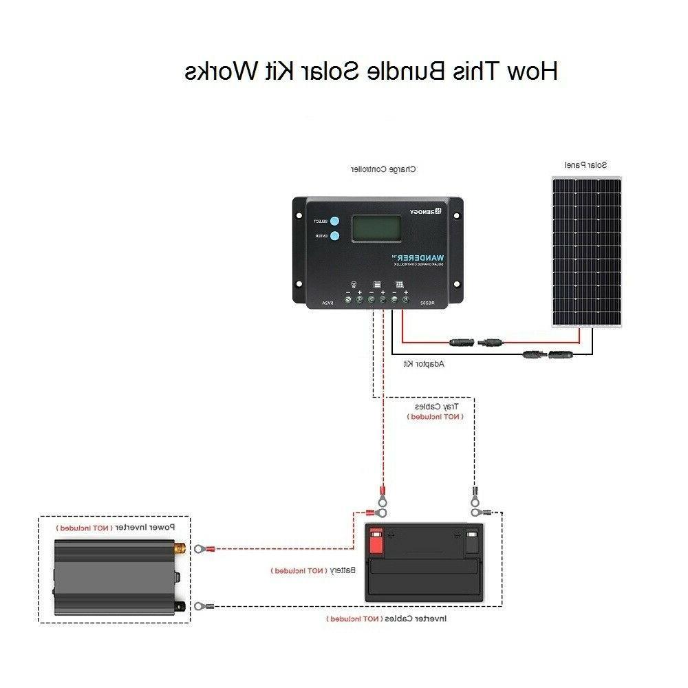 Renogy 12V Panel 10A System