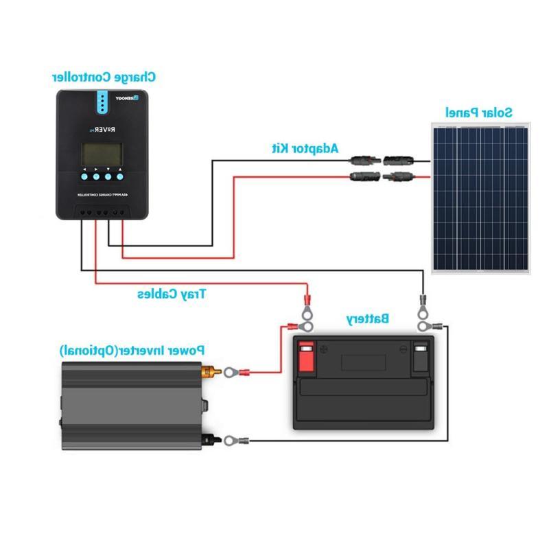 Renogy 100W Polycrystalline PV Solar
