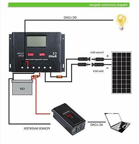 kinverch &12V Solar Panel 12V Battery Charging,RV's