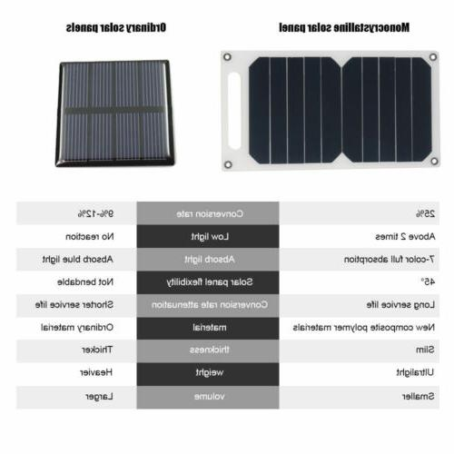 10W 5V Ultra Solar Panel USB Portable Waterproof
