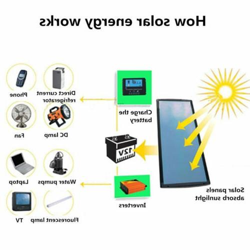 12W 20W 25W Solar 12V Poly Off Grid for RV Boat