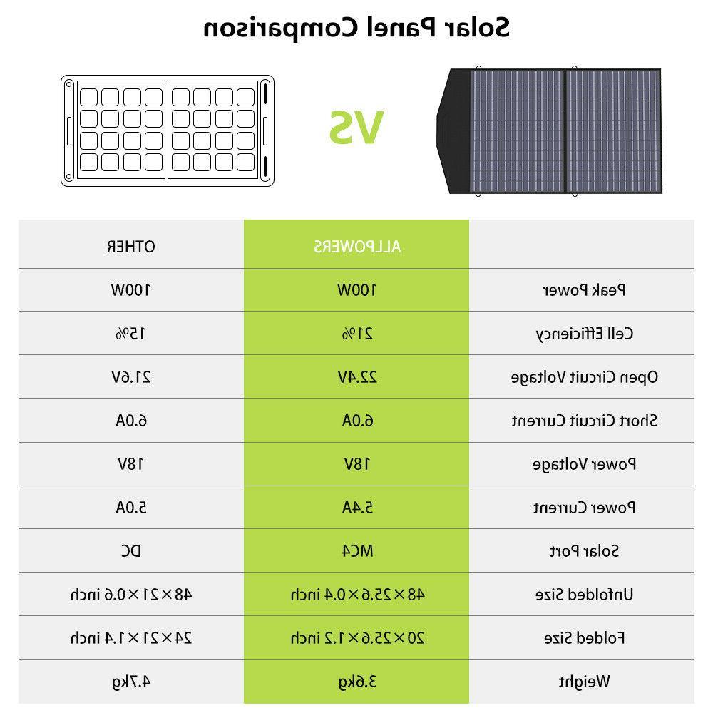 18V100W Portable Sation for