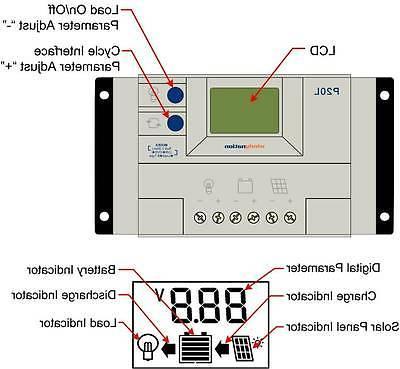 200 Watt Kit 12V LCD Controller Boat