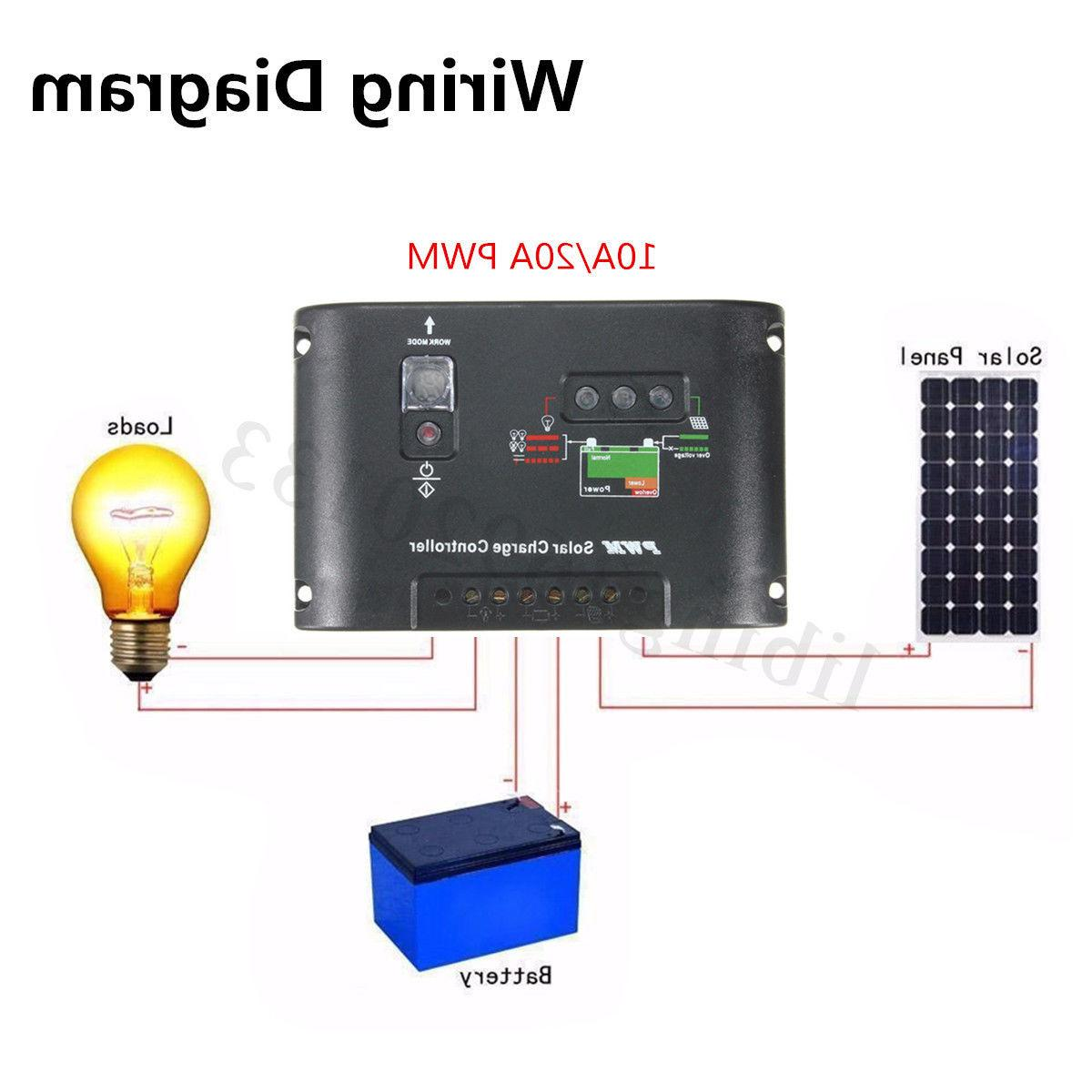 200W Solar Grid Battery Charger 12V