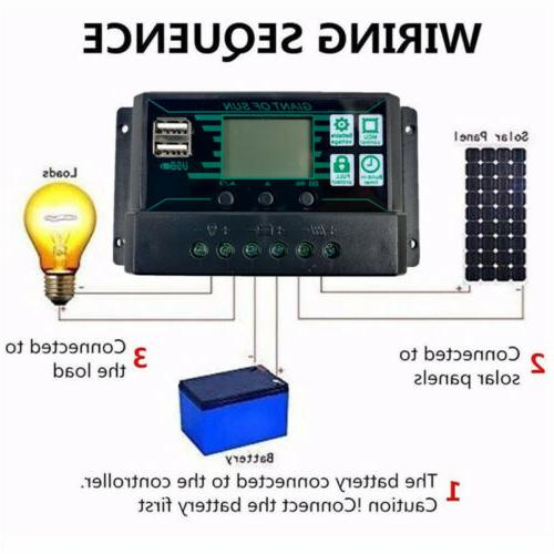 200W Solar Panel 12V
