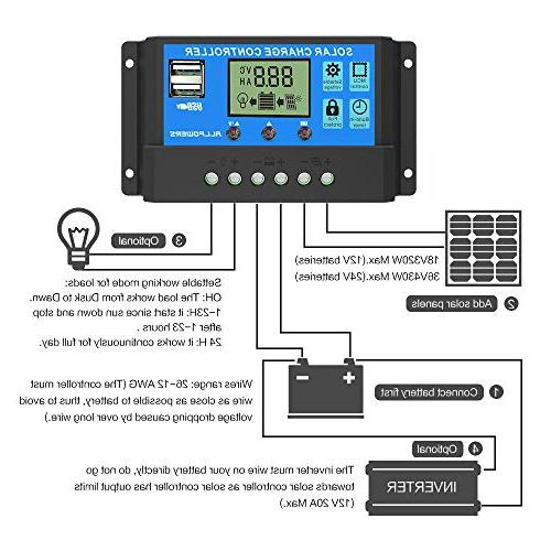 ALLPOWERS Solar Charger Controller Intelligent Regulator with USB Port