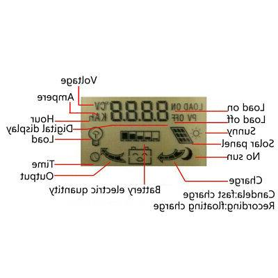 20W Solar USB 5V Charger for