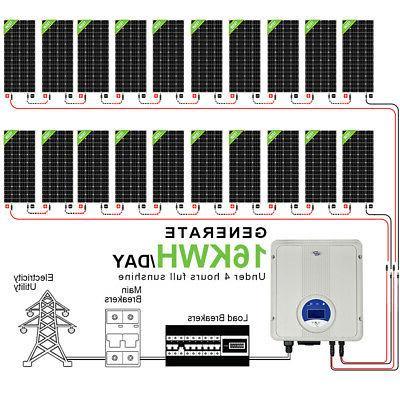 3KW Grid Tie Solar :195W Monocrystalline Solar Panels Factory