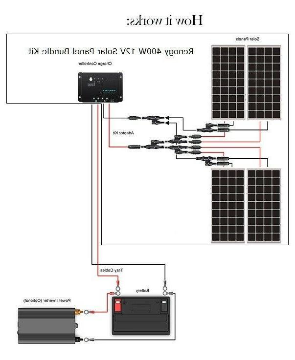Renogy 400W 12V Solar Panel Off Home Cabin