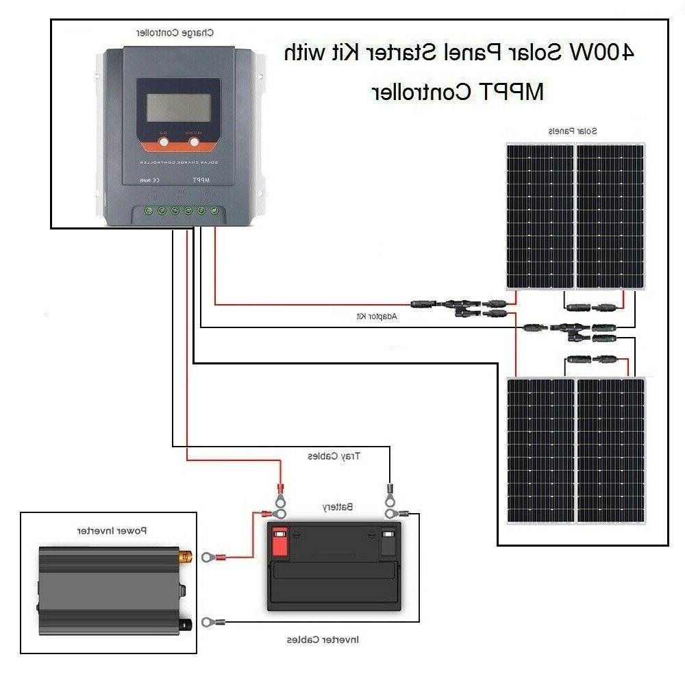 HQST Kit W/ MPPT Charge