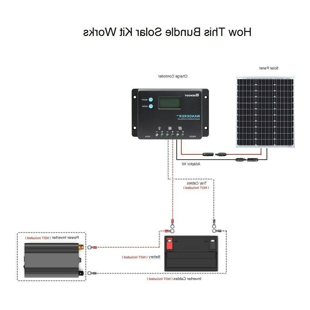 Renogy 50W 12V Panel 10A Controller Bundle Kit Camping Charger