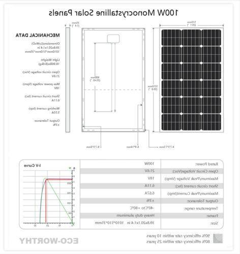 ECO-WORTHY 200W 100W 100 Panel 12V