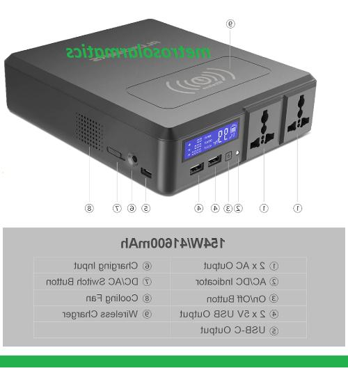 Allpowers Power 110VAC 154W Charger Ready-6 ports
