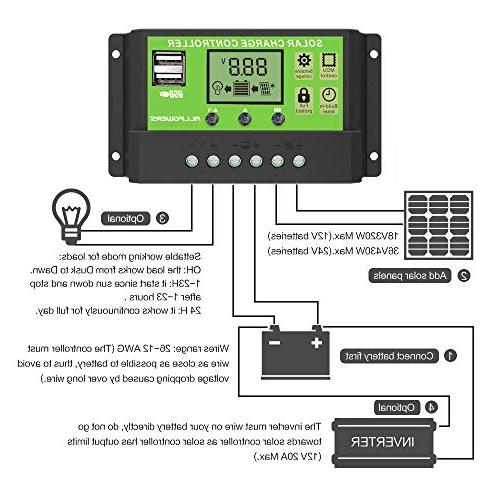 ALLPOWERS Dual Solar Charge Auto Paremeter Adjustable PWM LCD Solar Controller Regulator with ON/Off