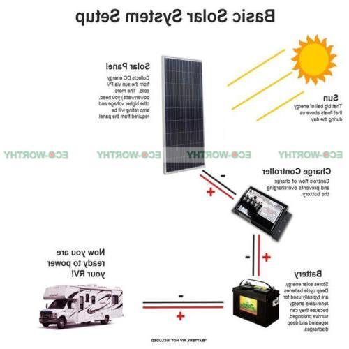 ECO Solar 10W 160W Mono Poly Battery Power