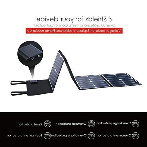 ELEGEEK 50W Foldable Solar Panel Charger Zero Generator Station with USB Power