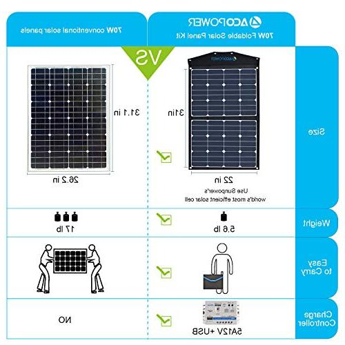 ACOPOWER 12V 70 Foldable Solar Panel Portable Charger 2x35W 5A Charge Controller Boats, 5V Output Phone Charger