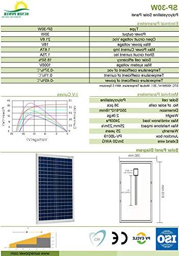 SUNER 12V Off Panel 30W Solar Photocell Controller Work Time Setting + SAE Connection Cable Kits