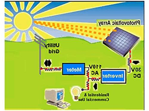 Plugged 1.2 Grid-tie Solar High Roof Mounting. 30% Solar Credit