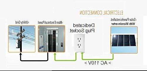 Plugged Solar 1.2 Grid-tie Solar Kit High Efficiency Roof Mounting. Solar Tax Credit
