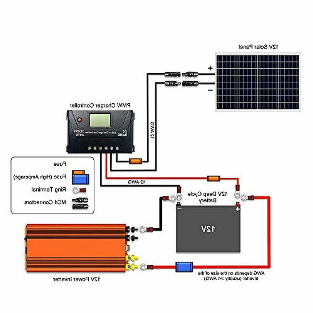 HQST Solar Panel Watt 12 Grid Power Boat Camping