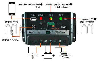 SOLAR KIT W 100W Battery Charger Panel OFF GRID RV BOAT