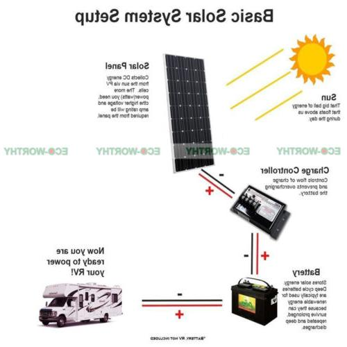 100W Mono Panel for off Solar Outdoor Camping RV