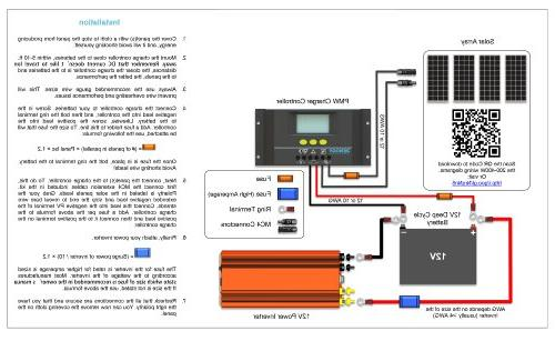 Renogy Pieces 100W Monocrystalline Photovoltaic PV Solar Panel Battery Charging