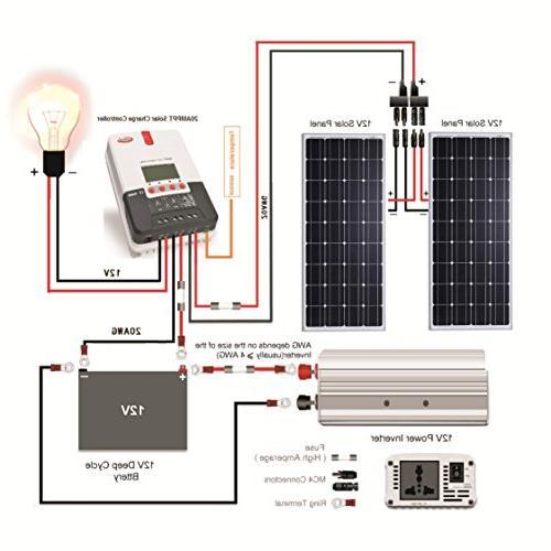 KOMAES Volts Monocrystalline Solar Kit Charge Controller, Cable, Kit, Z