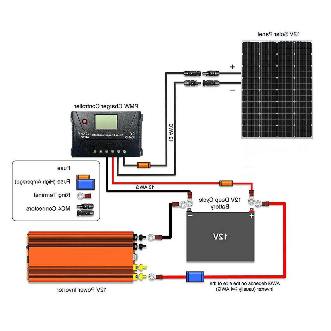 HQST Watt Panel Monocrystalline RV