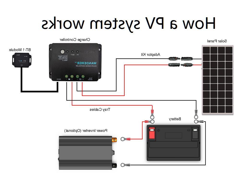 Renogy 100W Watt Volt Mono-crystalline