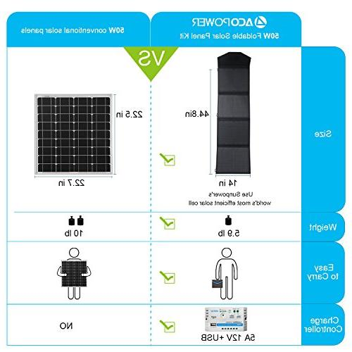 ACOPOWER 12v Solar Solar 5A Charge 5V Phone
