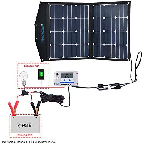 ACOPOWER Panel, Charger Charge in