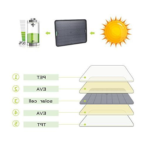 ALLPOWERS 12V Portable Solar Panel Charger with Clip for Automobile Tractor Boat RV
