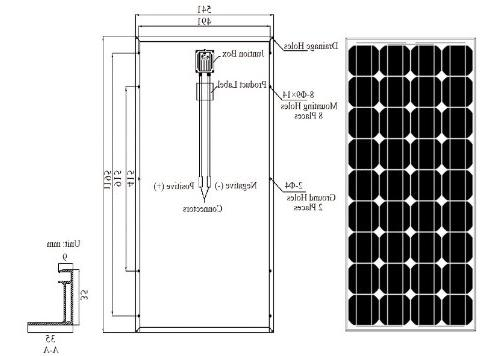 Renogy 2 Monocrystalline Panel Charging