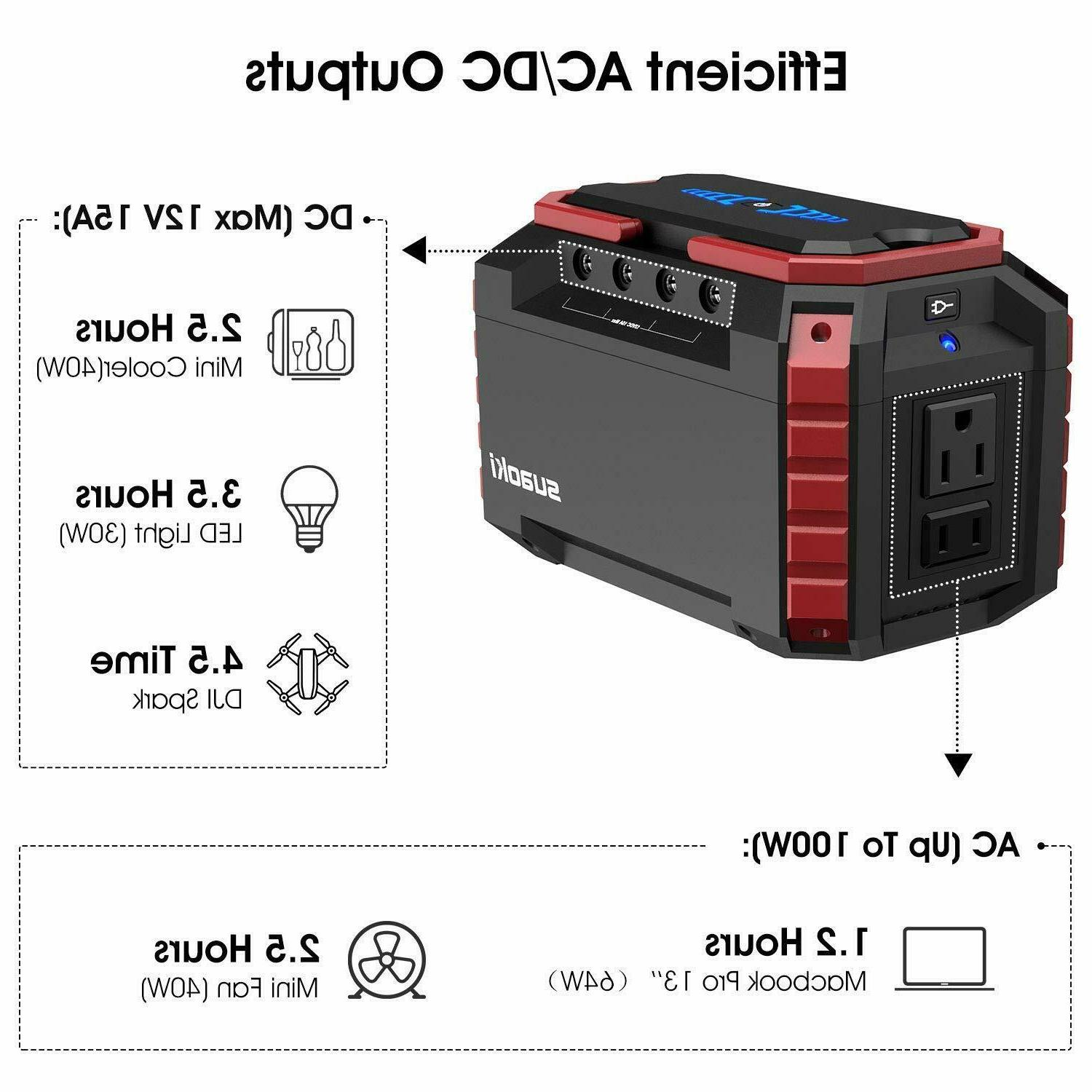 Suaoki S270 150Wh Power Generator Supply Inverter