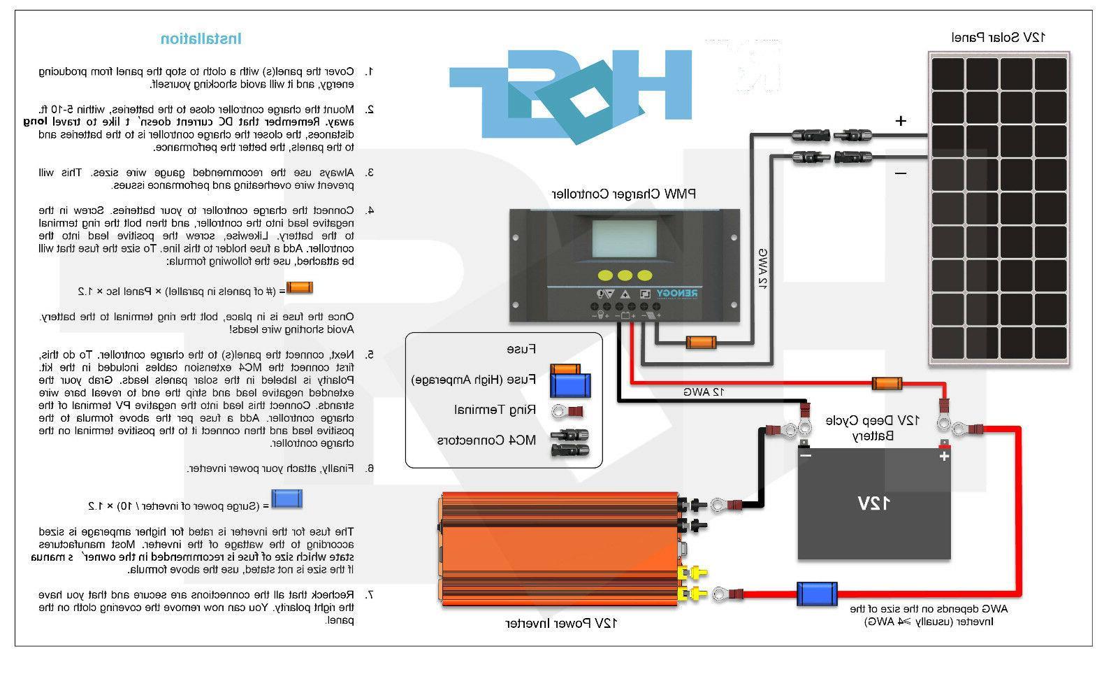 100W 12V Basic Kit 20A Off Battery Home