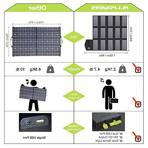 ALLPOWERS Portable Solar Laptop, ipad, Samsung, Notebooks, Boat, Hiking