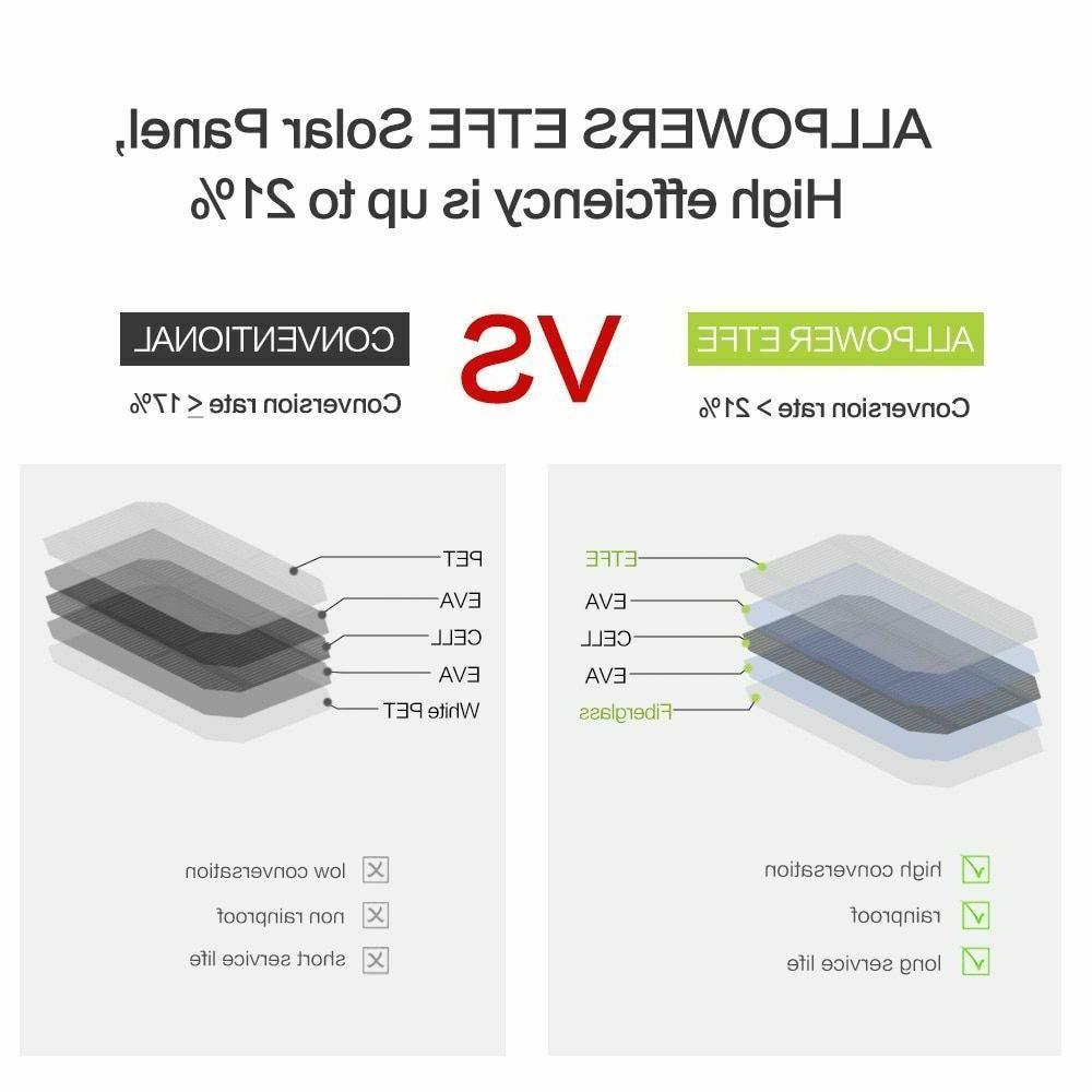 Solar Dual USB Panel Foldable Power