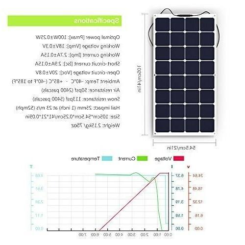 18V Flexible Solar Charger SunPower