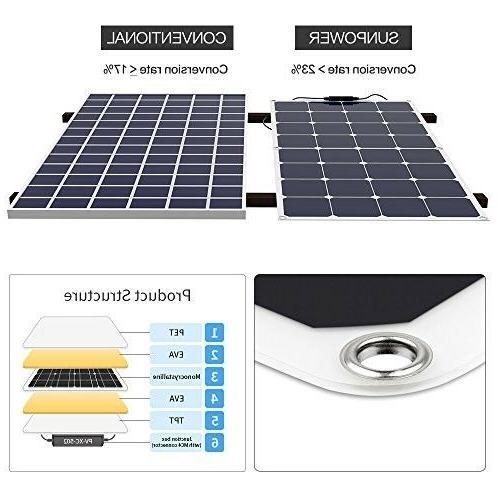 ALLPOWERS Panel 18V 12V Solar Charger SunPower