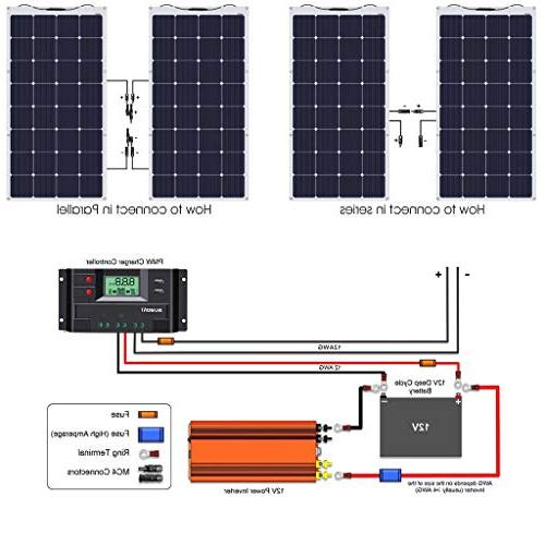 SUAOKI 150W Solar Flexible MC4 Connector Charging for RV Boat Cabin