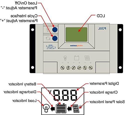 WindyNation Watt Solar Panel Complete Off-Grid Boat LCD PWM Charge Controller Solar Cable Connectors