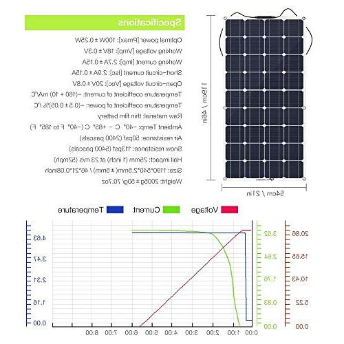 Solar Panel Charger Monocrystalline Lightweight Connector Boat