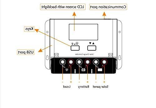 SolarEnz PWM Charge Controller Battery Regulator with USB 12V/24V Solar Sealed Gel Lithium